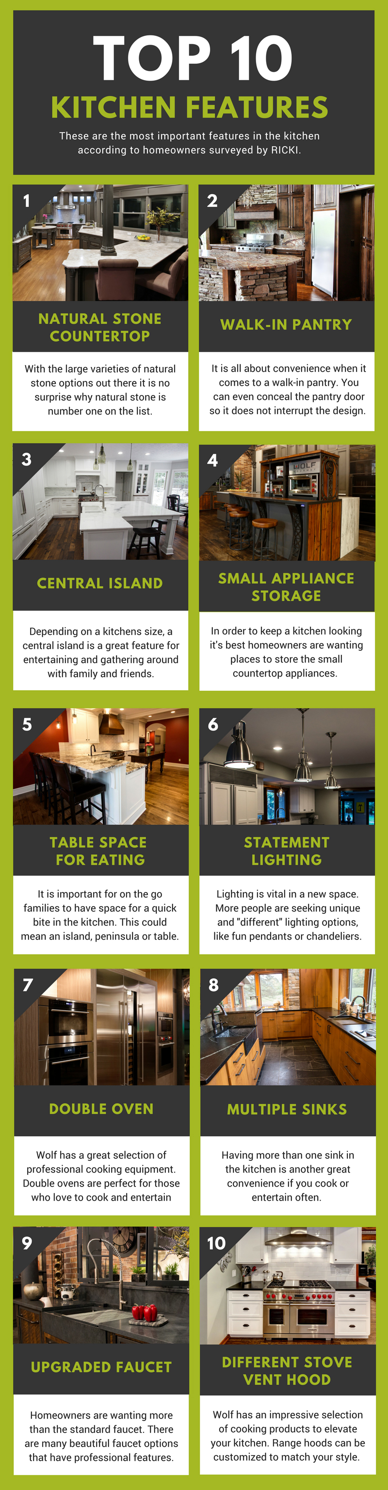 Top 10 Kitchen Features